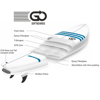 GO Softboard 6.8 Soft Top Surfboard