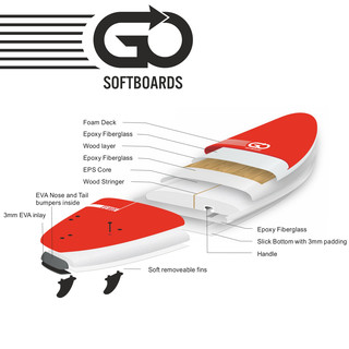 GO Softboard School Surfboard 9.0 wide body Gelb